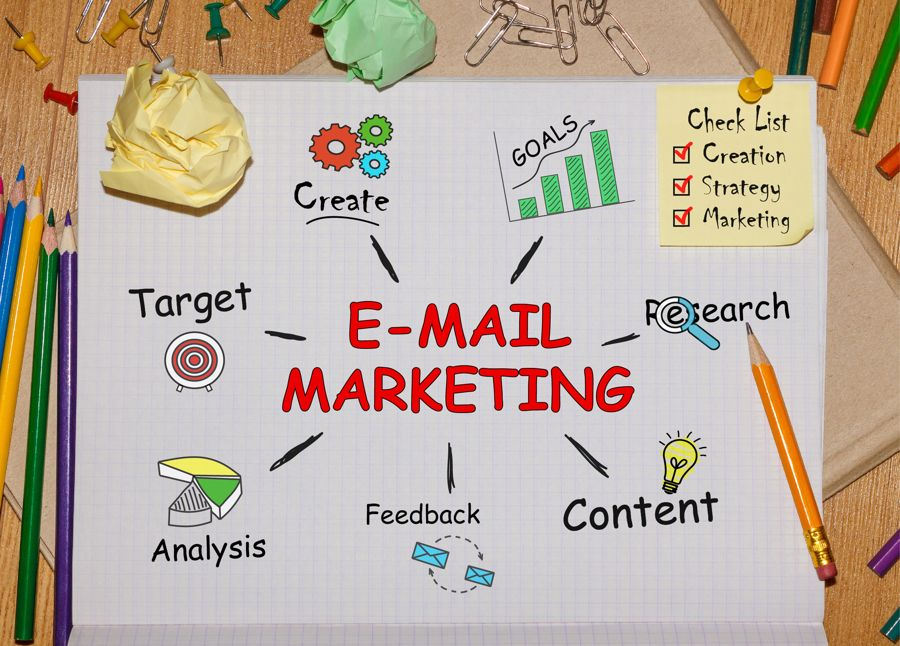 janitorial-email-marketing-janitorial-leads-pro