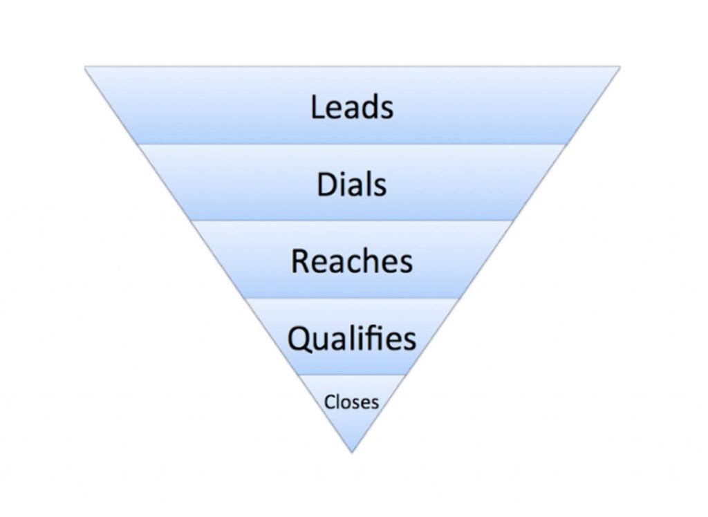 converting-leads-janitorial-leads-pro
