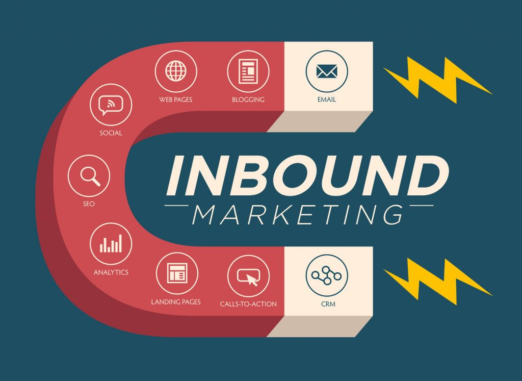 Website-Lead-Generation-guide-to-digital-marketing