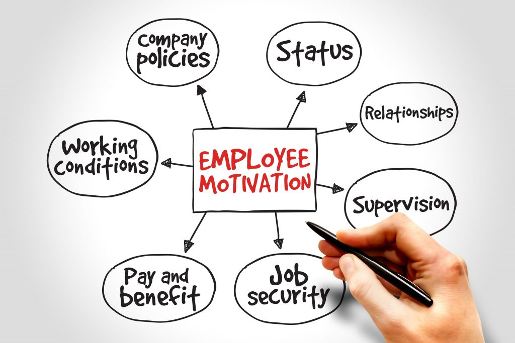 employee-motivation-janitorial-leads-pro
